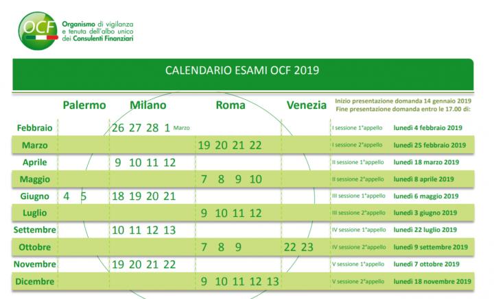 Corso di preparazione all'esame per Consulenti finanziari – MILANO